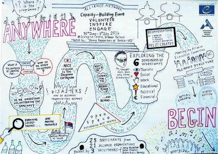 Begin Anywhere - Alliance event - Serbia 2014